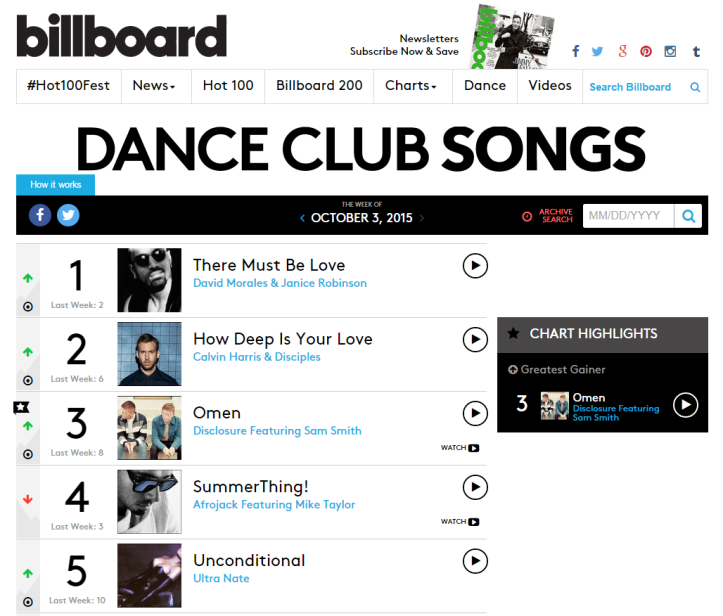 billboard top 5